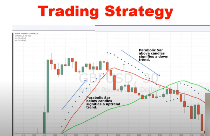 forex trading for beginners the trading channel